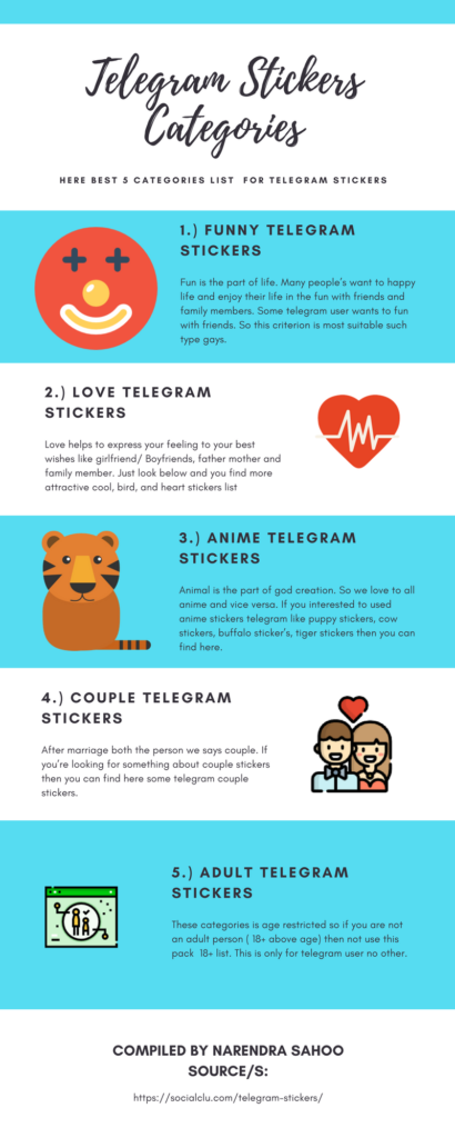 Telegram stickers info graphic